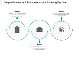 Simple Process In 3 Point Infographic Showing Key Step
