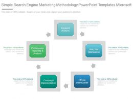 Simple Search Engine Marketing Methodology Powerpoint Templates Microsoft