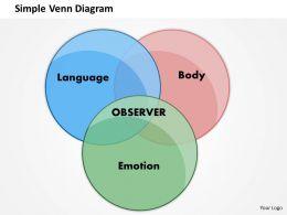 Simple Venn Diagram Powerpoint Template Slide