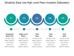 Simplicity Ease Use High Level Plans Inception Elaboration