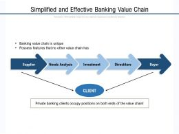 Simplified And Effective Banking Value Chain