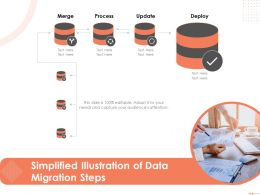 Simplified Illustration Of Data Migration Steps Deploy Update Ppt Visual Aids Example 2015