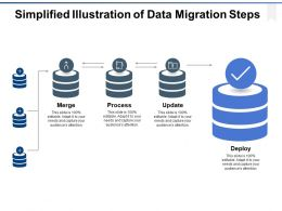 Simplified Illustration Of Data Migration Steps Ppt Powerpoint Presentation Gallery Background Designs