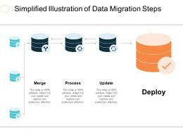 Simplified Illustration Of Data Migration Steps Ppt Slides Ideas