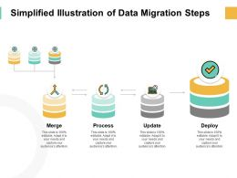 Simplified Illustration Of Data Migration Steps Storage Ppt Slides