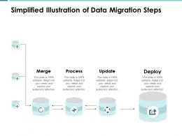 Simplified Illustration Of Data Migration Steps Update Ppt Powerpoint Presentation Show