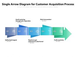 Single Arrow Diagram For Customer Acquisition Process