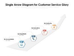 Single Arrow Diagram For Customer Service Glory