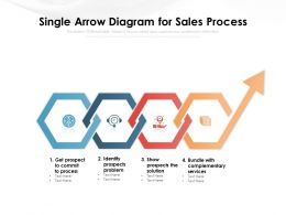 Single Arrow Diagram For Sales Process