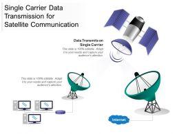Single Carrier Data Transmission For Satellite Communication