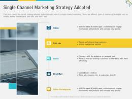 Single Channel Marketing Strategy Adopted Multi Channel Marketing Ppt Rules
