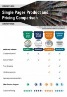 Single Pager Product And Pricing Comparison Presentation Report Infographic PPT PDF Document