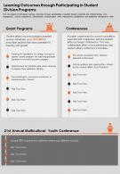 Single Pager To Develop Student Learning And Assess Outcomes Programs Infographic PPT PDF Document