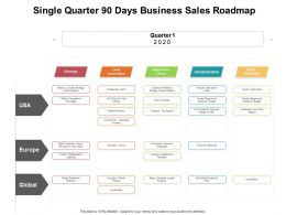 Single Quarter 90 Days Business Sales Roadmap