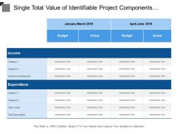 Single Total Value Of Identifiable Project Components Estimating Budget Vs Actual On Monthly Basis