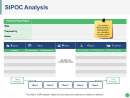 Sipoc Analysis Powerpoint Shapes