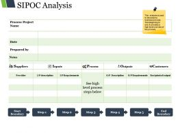 Sipoc Analysis Powerpoint Slide Ideas