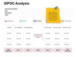 Sipoc Analysis Powerpoint Slides