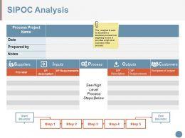 Sipoc Analysis Ppt Sample Presentations