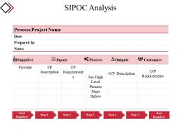 Sipoc Analysis Sample Of Ppt Presentation