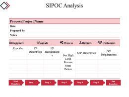 Sipoc Analysis Sample Of Ppt Presentation