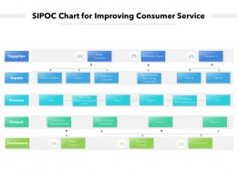 SIPOC Chart For Improving Consumer Service