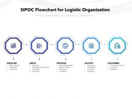 SIPOC Flowchart For Logistic Organization