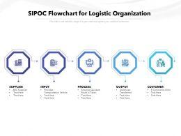 SIPOC Flowchart For Logistic Organization