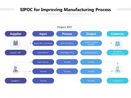 SIPOC For Improving Manufacturing Process