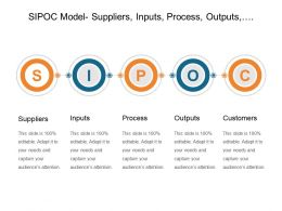 Sipoc Model Suppliers Inputs Process Outputs Customers Powerpoint Images