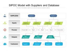 SIPOC Model With Suppliers And Database