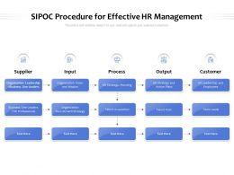 SIPOC Procedure For Effective HR Management