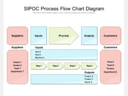 SIPOC Process Flow Chart Diagram