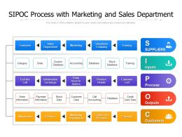 SIPOC Process With Marketing And Sales Department