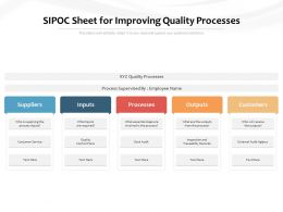 SIPOC Sheet For Improving Quality Processes