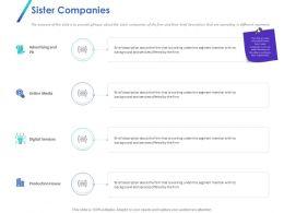 Sister Companies Ppt Powerpoint Presentation Styles Portfolio