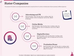 Sister Companies Production House Ppt Powerpoint Presentation Model Graphics Design