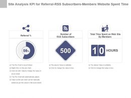 Site Analysis Kpi For Referral Rss Subscribers Members Website Spent Time Ppt Slide