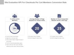 Site Evaluation Kpi For Checkouts Per Cart Members Conversion Rate Presentation Slide