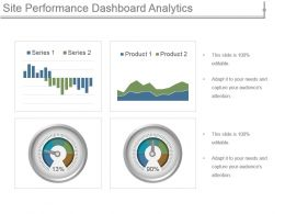 Site Performance Dashboard Analytics Ppt Images Gallery