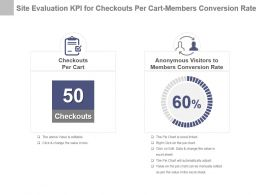 Site Review Kpi For Non Active Members Page Request 404 Page Time Powerpoint Slide