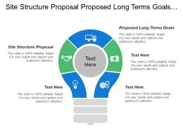 Site Structure Proposal Proposed Long Terms Goals Time Budget