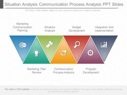 Situation Analysis Communication Process Analysis Ppt Slides