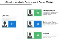 Situation Analysis Environment Factor Market Opportunities Set Objectives