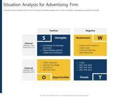 Situation Analysis For Advertising Firm Advertising Pitch Deck Ppt Powerpoint Summary