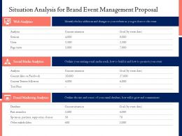 Situation Analysis For Brand Event Management Proposal Ppt Powerpoint Aids