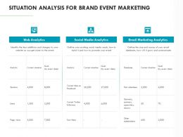Situation Analysis For Brand Event Marketing Ppt Powerpoint Presentation File Pictures