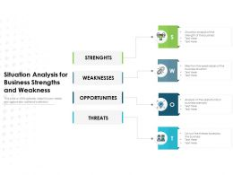 Situation Analysis For Business Strengths And Weakness