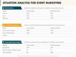 Situation Analysis For Event Marketing Ppt Powerpoint Presentation Summary