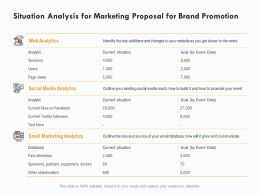 Situation Analysis For Marketing Proposal For Brand Promotion Ppt Powerpoint Presentation Show